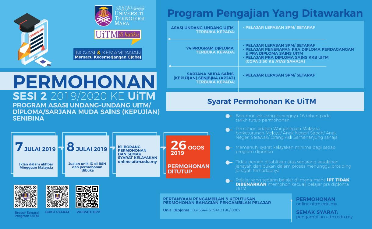 Uitm Shah Alam Pjj Tautan M